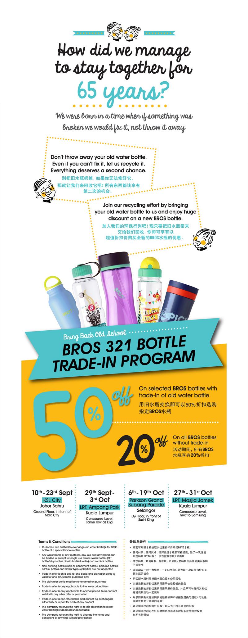 BROS Events- BROS 321 Trade-In Program