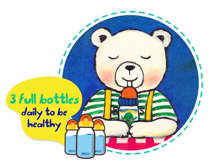 BROS Blog- How kids water bottles can encourage kids to drink more